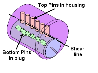 cylinder_parts2